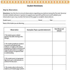 socratic seminar lesson plan template socratic method for literary analysis worksheet