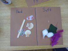 Miss Bridget's Classroom: Goldilocks and the Three Bears Activities