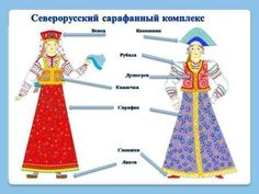 Костюм русский народные рисунки