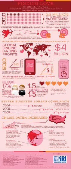 alder dating love i ontario bedste dating app 2015 australien