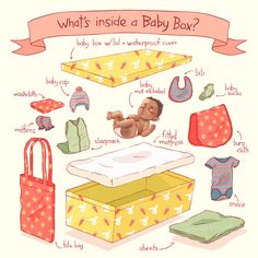 What the Heck Is a Baby Box?