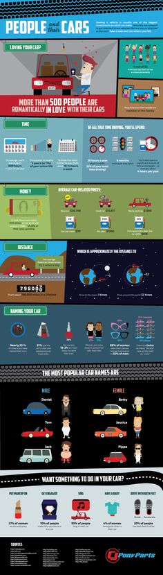 People and Their #Cars #infographic #People