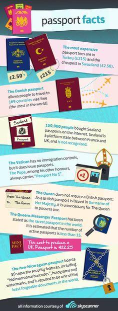 Curiosidades sobre pasaportes #infografia #infographic #tourism