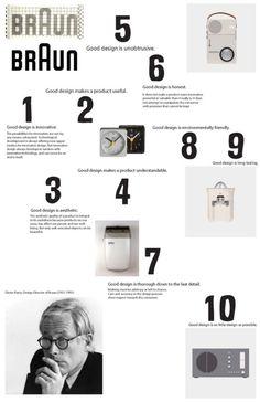 Ten Principles of Design from Dieter Rams @CO DE + / F_ORM