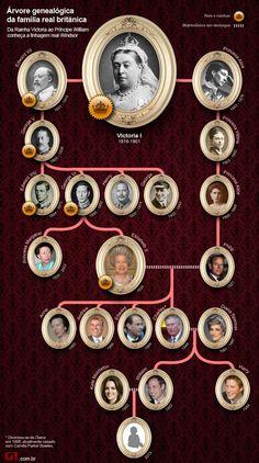arte família real britânica - atualizada com bebê real (Foto: Arte/G1)