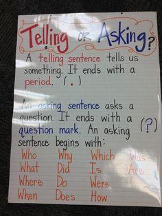 period vs question mark