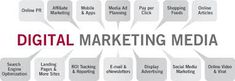 online marketing articles - online marketing articles: article writing tips. internet marketing articles. 2017 marketing articles-article marketing dead or alive. Tips On How To Advertise Your Business Online For Free Most popular articles website for 2017 - Start making your own internet business