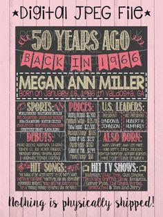 Back in 1966 Chalkboard Sign   Custom Birthday Chalkboard   1966   Any Age   Fun Facts   50th Birthday   50 Years   Coral   *DIGITAL FILE*