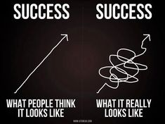 The Reality of Success! #motivation #quote