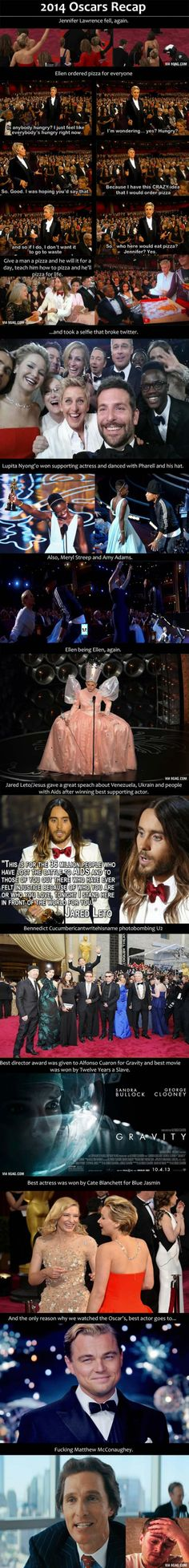 2014 Oscars Recap, pardon the language. But this was probably the best one with Ellen hosting:-)