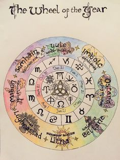Wiccan Sabbats, Paganism, Grimoire Book, Witch Board, Wheel Of Life, Hedge Witch, Witch Spell, Witch Decor, Practical Magic