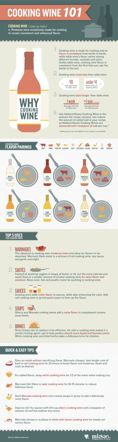 Tips and Ideas for Using Cooking Wine - Lynn's Kitchen Adventures