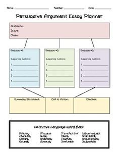This is a great graphic organizer and planner for students learning the structure and components of an argument five-paragraph essay. This particular graphic organizer is designed for argument or persuasive writing, but may be adapted for explanatory writing as well.