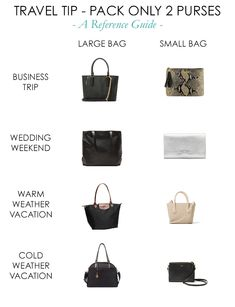 My name is Hitha, and I'm a purse addict. I can't get enough of this accessory. The the overflowing bins of bags on my shelves stand witness to this. Source by bags Backpacking Tips, Packing Tips For Travel, Travel Essentials, Travel Checklist, Europe Packing, Traveling Europe, Traveling Tips, Travel Purse, Travel Bags