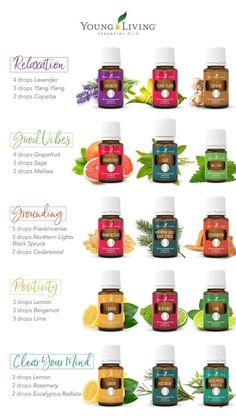 Discover the large variety of products for your healthy home and body that Young Living sells. Young Essential Oils, Essential Oil Spray, Essential Oils Guide, Essential Oil Perfume, Essential Oil Diffuser Blends, Essential Oil Roller Bottles, Essential Oils Depression, Essential Oil For Hives, Young Living Essential Oils For Anxiety