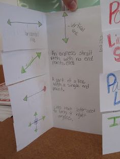 Teaching With a Mountain View: Line Study: Take Kids in always struggled with this unit! Math Strategies, Math Resources, Math Activities, Educational Activities, Math Classroom, Math Math, Math Teacher, Teacher Stuff, Maths