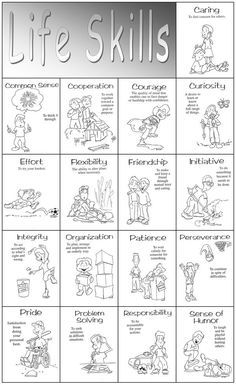 life skills - A nice poster to use as flashcards with social skill building - Autism/SPD? School Social Work, Social Emotional Learning, Social Stories, Character Education, School Psychology, School Counselor, Elementary School Counseling, School Readiness, Therapy Activities