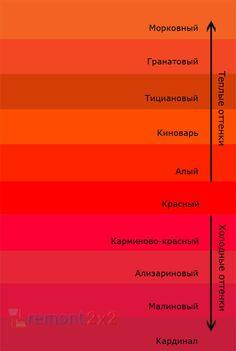 таблица цветов оранжевый: 14 тыс изображений найдено в Яндекс.Картинках