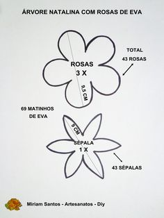 MOLDES DA ÁRVORE NATALINA COM ROSAS DE EVA