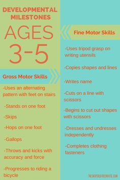 Developmental Milestones ages 3 to 5 chart. What child development skills you can expect will be mastered between these ages.