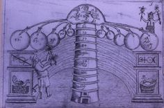 "From the book ""Alchemy"" by Stanislas Klossowski de Rola"