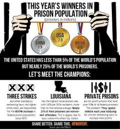 Disgusting! One day private prisons will be as illegal as slavery is today.