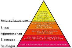 piramide.jpg (614×418)