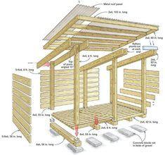 Backyard Storage Sheds, Wood Storage Sheds, Backyard Sheds, Diy Storage Shed Plans, Lumber Storage, Small Backyard Patio, Building A Shed Roof, Building Homes, Building Plans