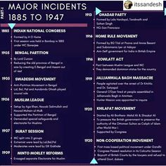 Major Incidents 1885 to 1947 - History Ancient Indian History, History Of India, History Timeline, History Facts, Teaching Government, General Knowledge Book, Gernal Knowledge, World History Lessons, History Class