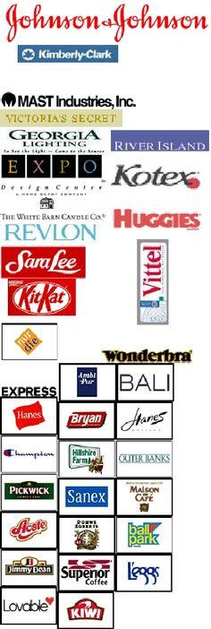 Boycott Israel Company List