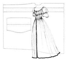 chemise à la reine (18th century)