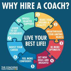 Life Coaching Tools, Leadership Coaching, Business Coaching, Team Coaching, Health And Wellness Coach, Health Coach, Interview Coaching, Instructional Coaching, Work Motivation