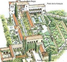 Landscape Design Plans, Garden Design Plans, Architecture Plan, Landscape Architecture, Granada Andalucia, Design Patio, Moroccan Garden, Fantasy Castle, Fantasy Map