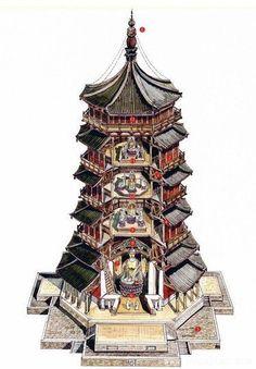 山西应县佛宫寺释迦塔手绘图
