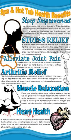Spas are proven to provide many health benefits to those who use them regularly. Some of these health benefits include but are not limited to sleep improvement, stress relief, alleviating joint pain, arthritis relief, muscle relaxation and heart health! Health Benefits, Health Tips, Health And Wellness, Health Fitness, Stress Relief, Pain Relief, Arthritis Relief, Psoriatic Arthritis, Heart Health