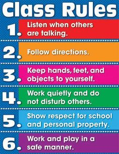 posters for preschool classrooms | chartlets are an excellent reference resource for students each ...