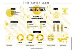 Lightworks een stralende organisatie!