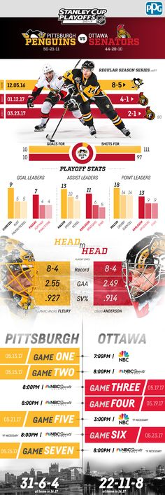 Here's everything you need to know about the Penguins and Senators Eastern Conference Final matchup in the 2017 Stanley Cup Playoffs.