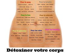 Reiki - Detoxifier votre corps - Amazing Secret Discovered by Middle-Aged Construction Worker Releases Healing Energy Through The Palm of His Hands. Cures Diseases and Ailments Just By Touching Them. And Even Heals People Over Vast Distances. Brain Healthy Foods, Reiki Training, Shiatsu, Massage, Reiki Healer, Colon Detox, Cancer Fighting Foods, Types Of Cancers, Cancer Facts