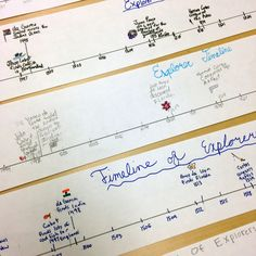 Sentence strips have so many good classroom uses that go beyond simply practicing handwriting and beginning sentences. I use sentence strips in my classroom to create timelines. The paper Se… 4th Grade Social Studies, Social Studies Activities, Teaching Social Studies, History Activities, Classroom Timeline, Classroom Freebies, Classroom Ideas, Timeline Project, Create A Timeline