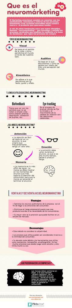 Sobre el #NeuroMarketing, una disciplina del #Marketing de lo mas controvertida pero que está demostrando ser muy eficaz.  Buena #infografía.