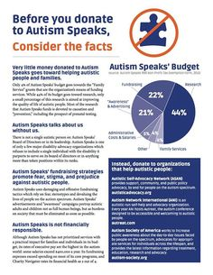 Before You Donate to Autism Speaks, Consider the Facts---- factsheet from the Autism Self Advocacy Network http://autisticadvocacy.org/