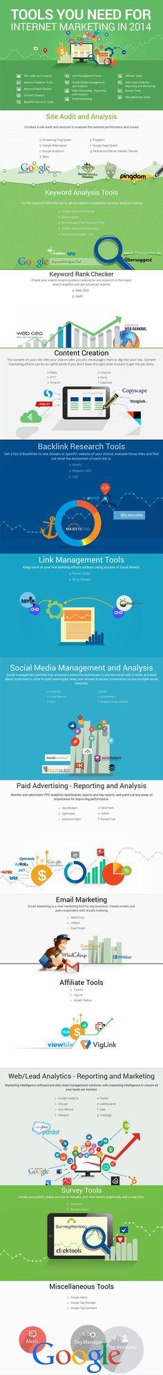 Herramientas para ayudarte con el marketing online #infografia #infographic