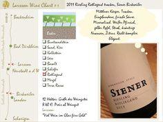 Larsson Wine Charts #1: Siener 2011 Riesling Rotliegend
