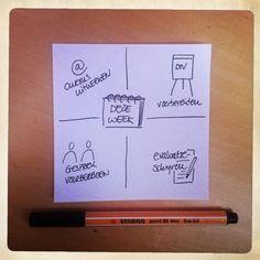 Je #prioriteiten helder in beeld? Maak ze #visueel! - een gastblog van Marjolein van Braam Morris