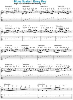 Music Theory Guitar, Easy Guitar Songs, Guitar Chords For Songs, Music Chords, Guitar Sheet Music, Jazz Guitar, Learn Guitar Scales, Guitar Scales Charts, Guitar Chords And Scales