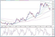 SILVER TODAY  Holding ground amid two-way flows