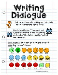 Writing Workshop Anchor Chart {Dialogue} by Teaching in the Tongass Writing Posters, Writing Anchor Charts, Writing Words, In Writing, Writing Skills, Dialogue Writing, Writing Tips, Writing Prompts, Teaching Posters