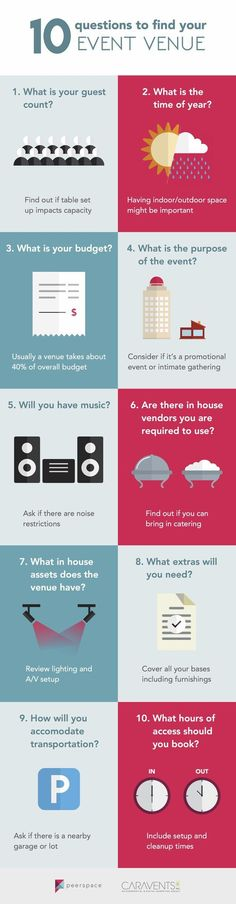 How to decide on the right venue for your special day!