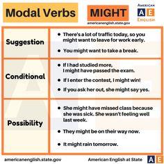Modal Verbs: Might
